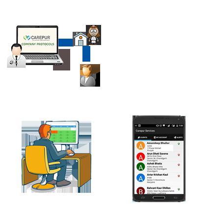 Organized Home Healthcare Service Provider